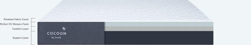 cutaway cocoon chill - Sealy Memory Foam Mattress